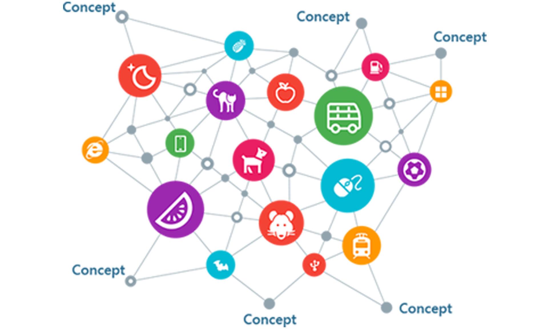 Concept Graph Microsoft