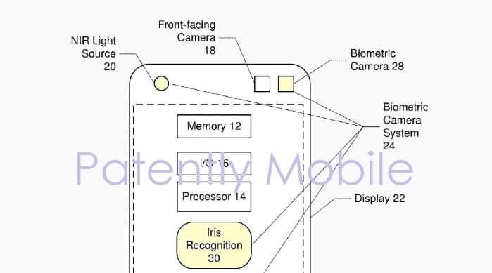 biometric-patent-samsung