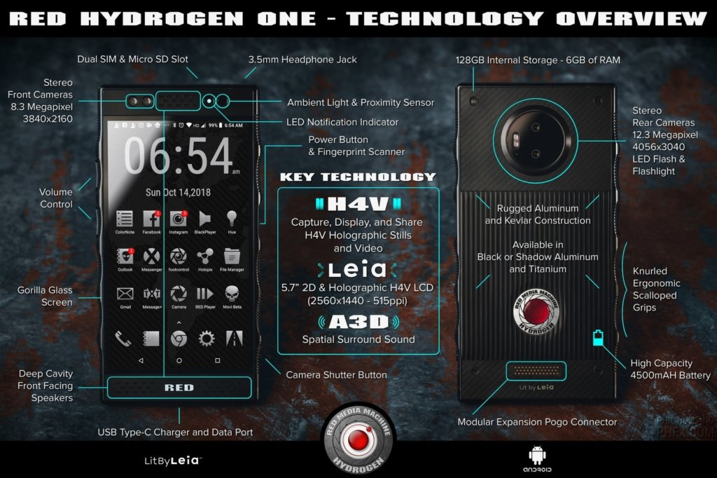 full red hydrogen one specifications leaked infographic