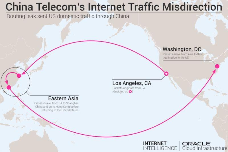 us-traffic-misdirection