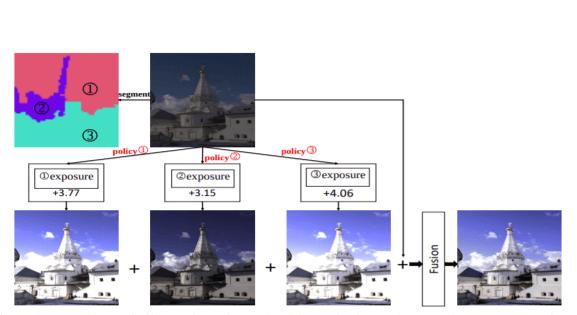 xiaomi-ai-image-exposure
