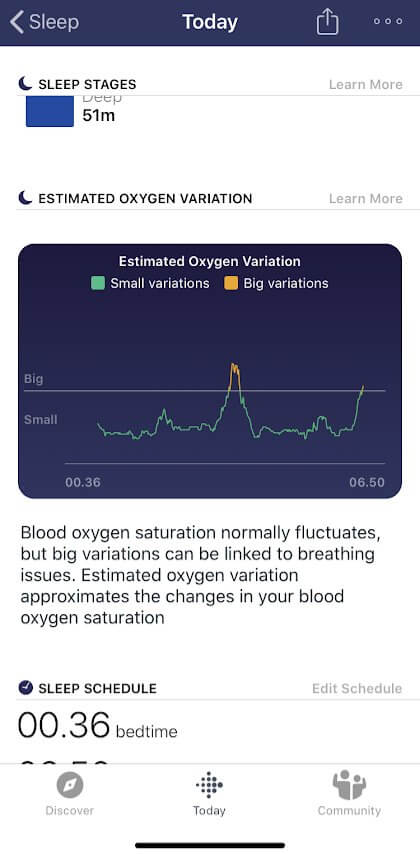 fitbit sp02 update blood oxygen saturation tracking