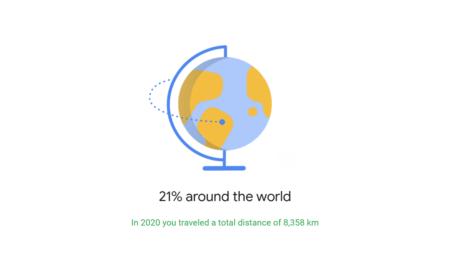 google maps timeline 2020