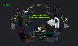 xCloud Xbox Series X